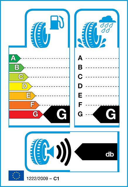 ec tyre label - Profil XR01 S003 Semi slick -pinnoitettu- 225/40-18 kesarenkaat