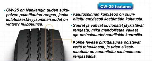 Nankang CW-25 ominaisuudet