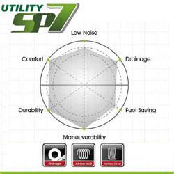 Nankang SP-7 ominaisuudet